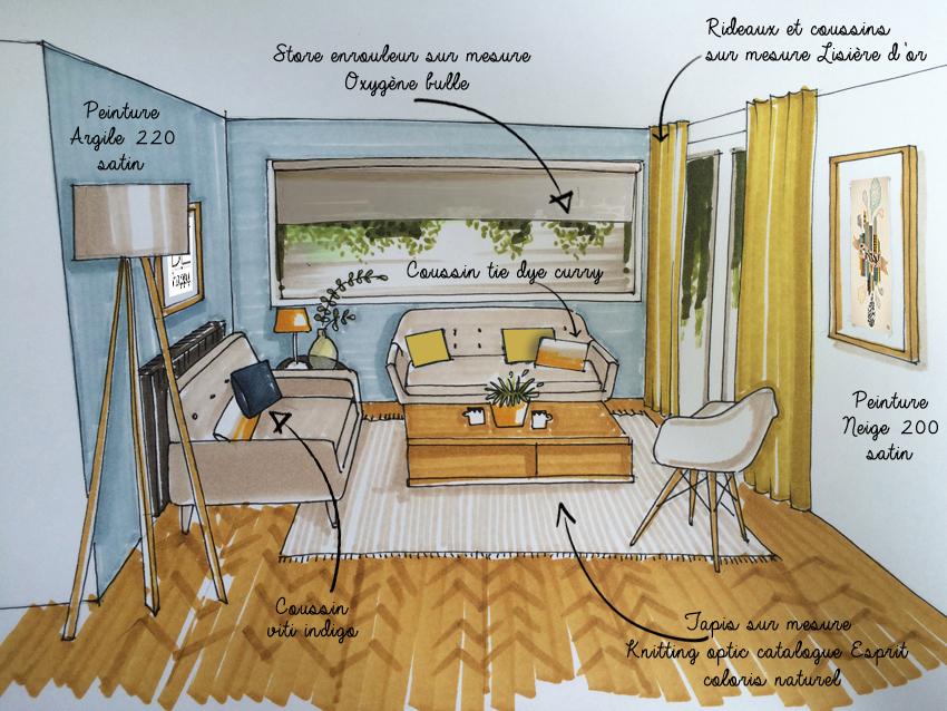 Comment Donner Un Style Scandinave à Votre Salon
